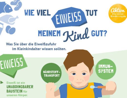 Infografik: Eiweiß für Kleinkinder